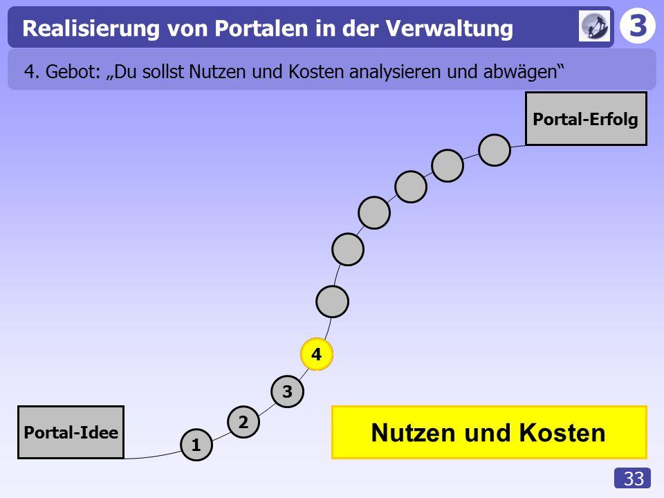 """4. Gebot: """"Du sollst Nutzen und Kosten analysieren und abwägen"""