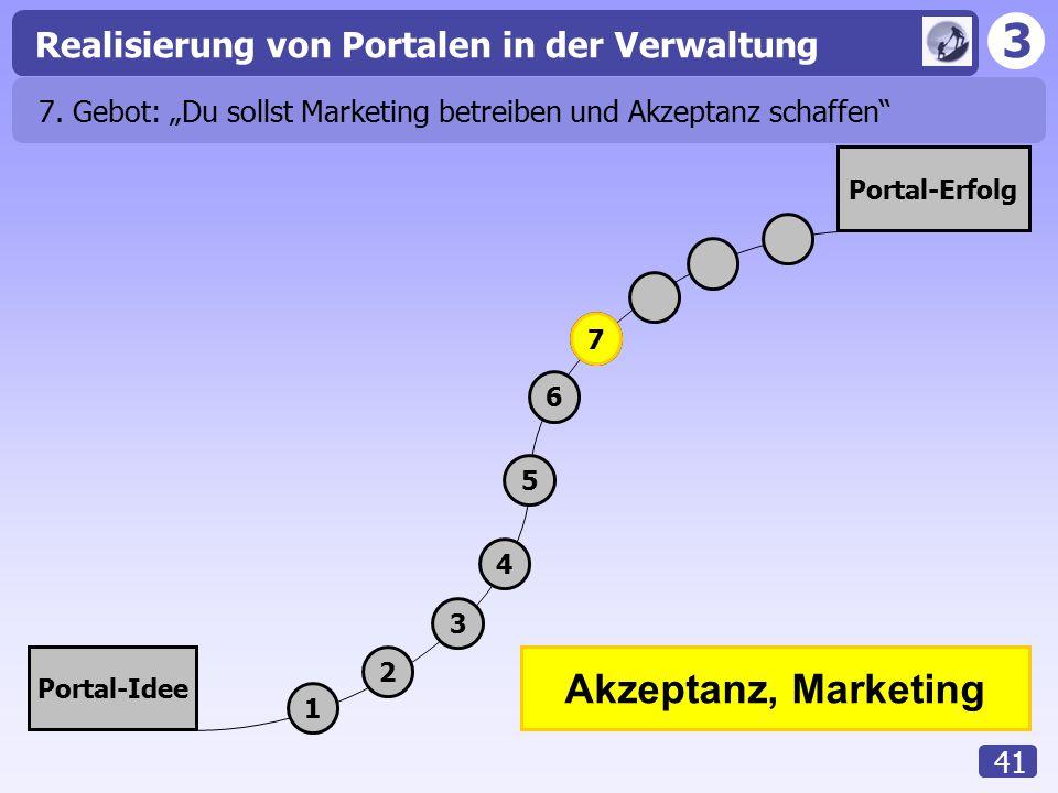 """7. Gebot: """"Du sollst Marketing betreiben und Akzeptanz schaffen"""
