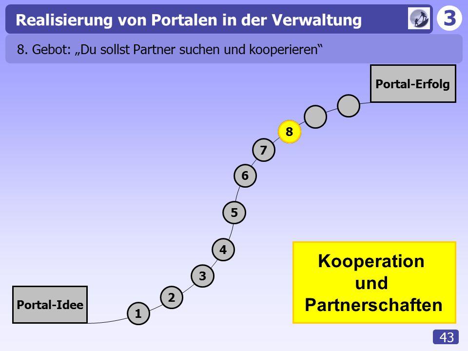 """8. Gebot: """"Du sollst Partner suchen und kooperieren"""