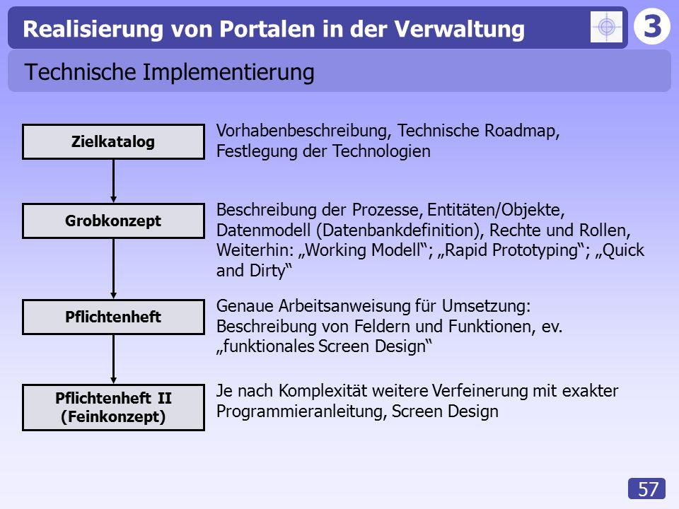 Technische Implementierung