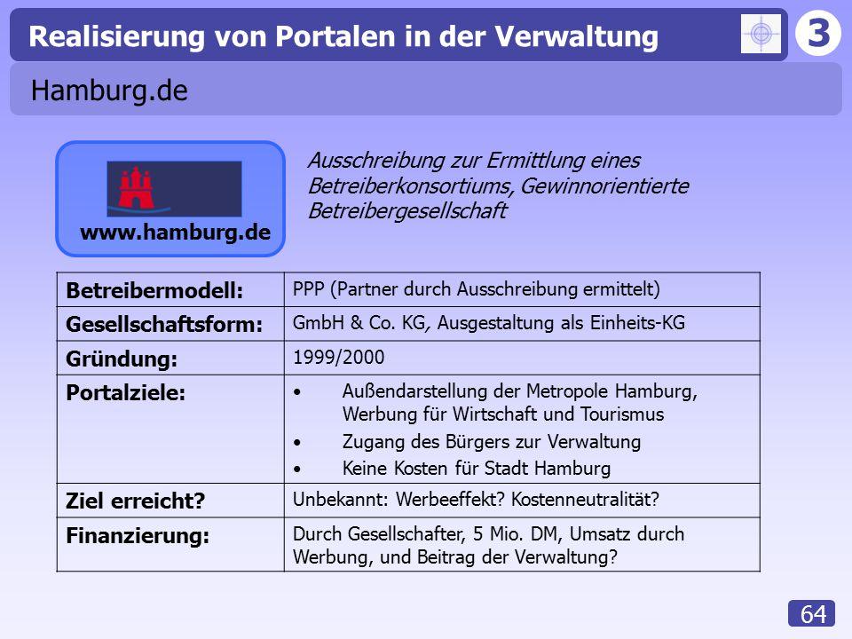 Hamburg.de Betreibermodell: Ausschreibung zur Ermittlung eines