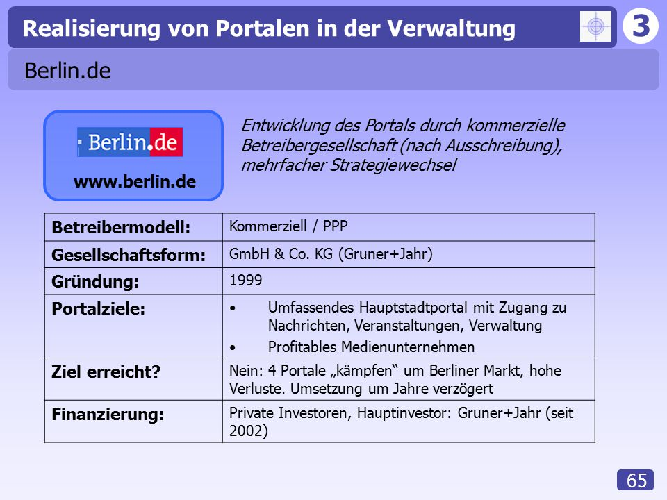 Berlin.de Betreibermodell: Entwicklung des Portals durch kommerzielle