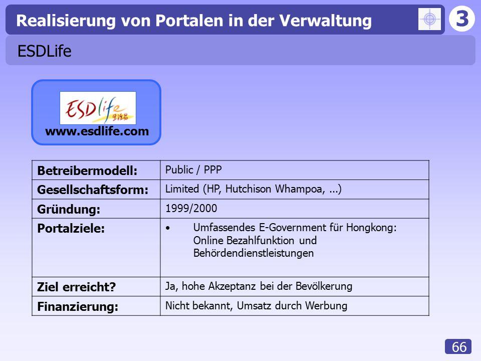 ESDLife Betreibermodell: Gesellschaftsform: Gründung: Portalziele: