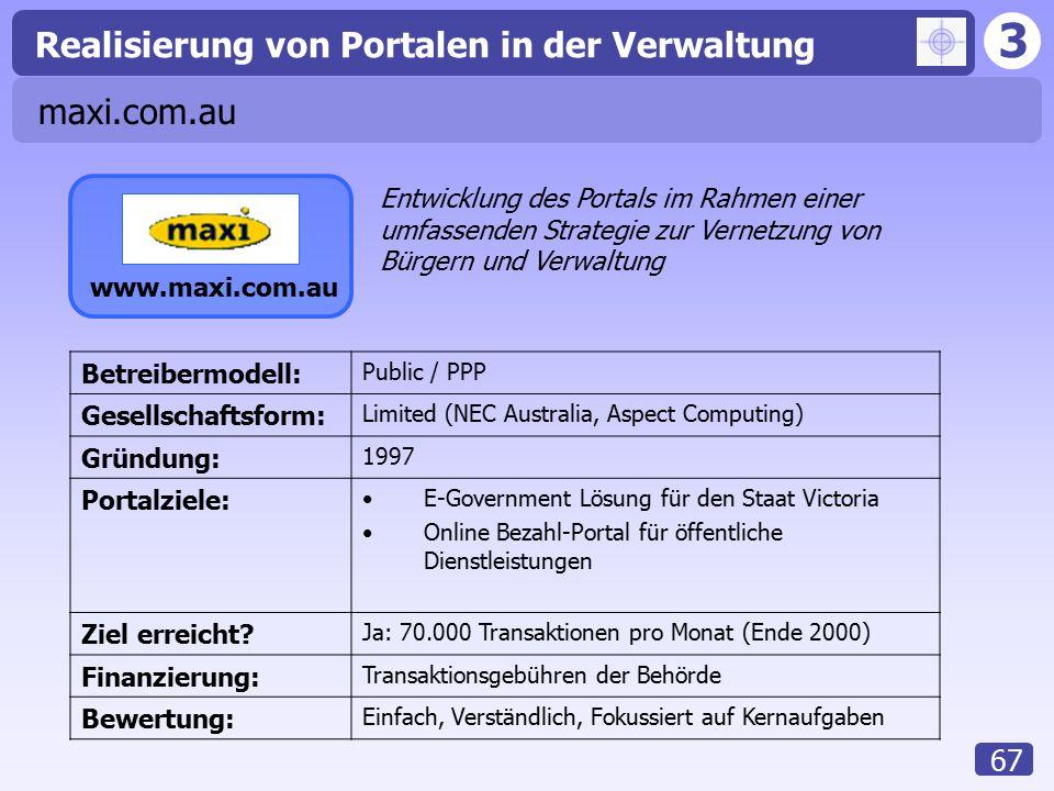 maxi.com.au Betreibermodell: Entwicklung des Portals im Rahmen einer