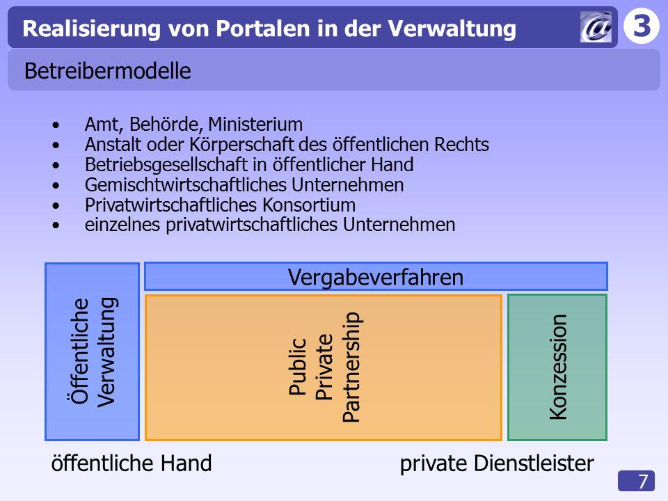 öffentliche Hand private Dienstleister