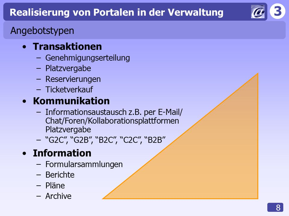 Angebotstypen Transaktionen Kommunikation Information