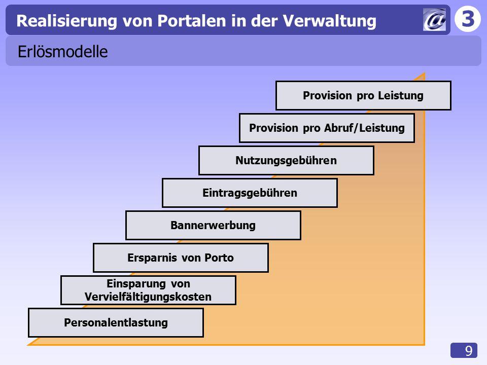 Erlösmodelle Provision pro Leistung Provision pro Abruf/Leistung