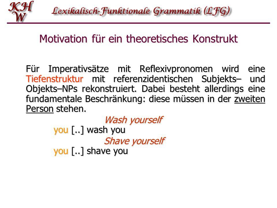 Motivation für ein theoretisches Konstrukt