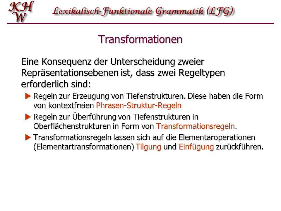 Transformationen Eine Konsequenz der Unterscheidung zweier Repräsentationsebenen ist, dass zwei Regeltypen erforderlich sind: