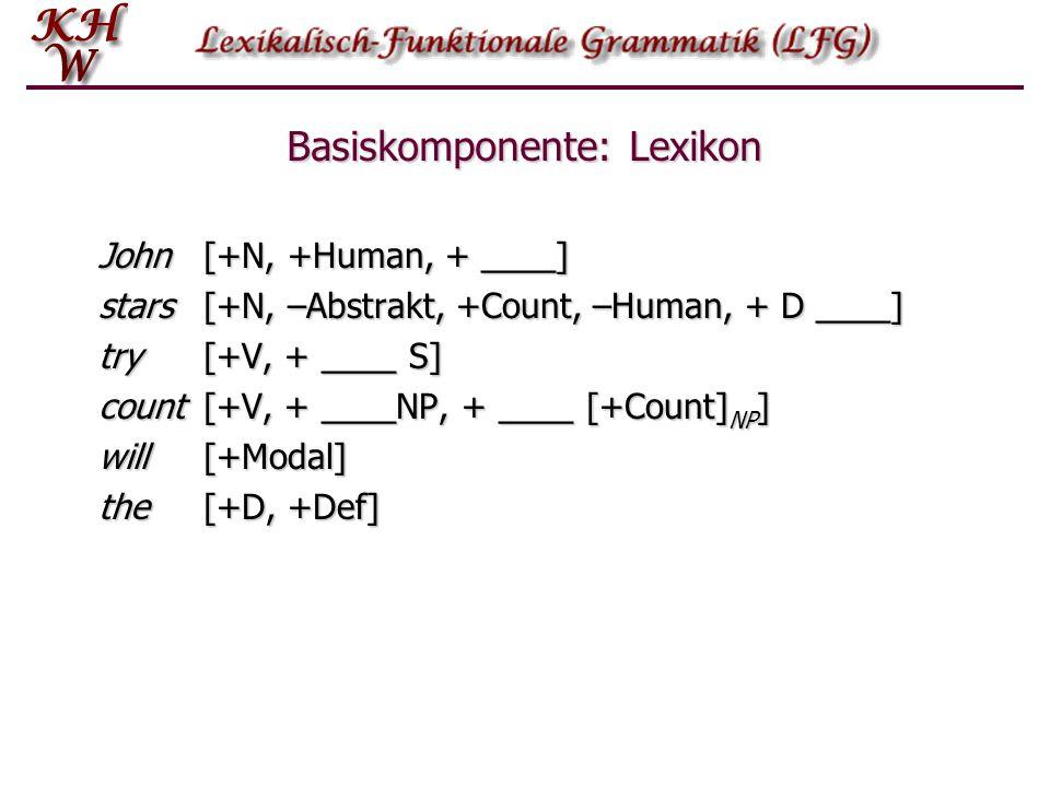 Basiskomponente: Lexikon