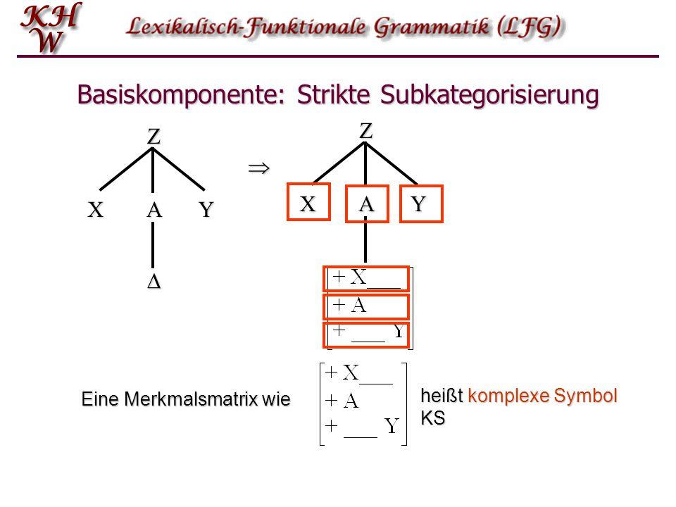 Basiskomponente: Strikte Subkategorisierung