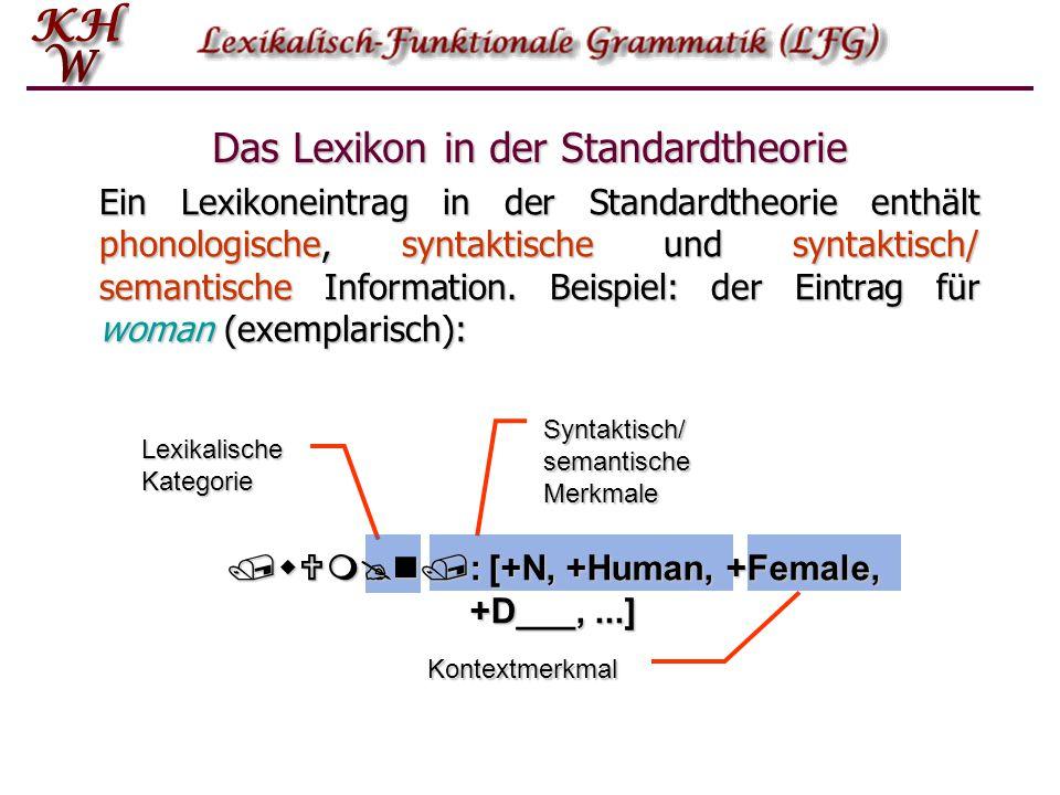 Das Lexikon in der Standardtheorie