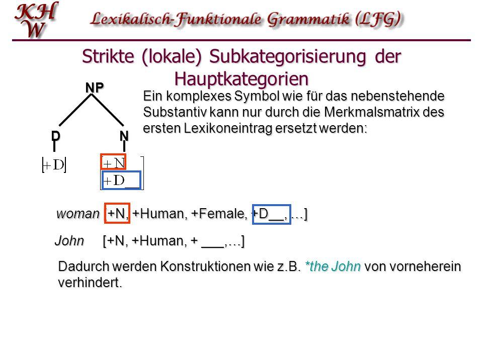 Strikte (lokale) Subkategorisierung der Hauptkategorien