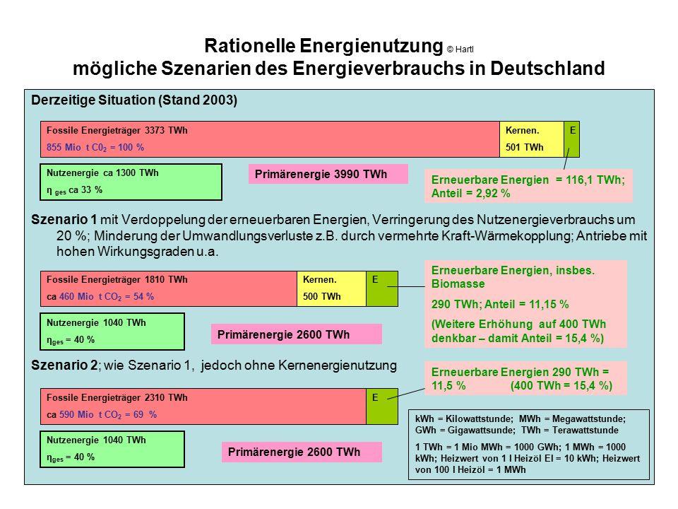 Rationelle Energienutzung © Hartl mögliche Szenarien des Energieverbrauchs in Deutschland