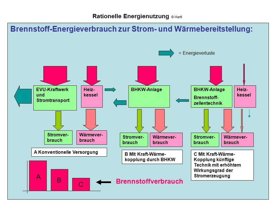 Nett Kessel Im Wärmekraftwerk Verwendet Galerie - Die Besten ...