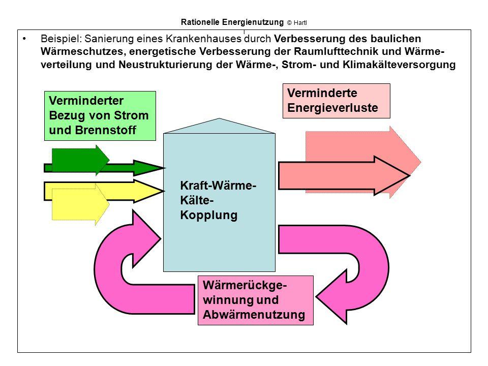 Rationelle Energienutzung © Hartl l