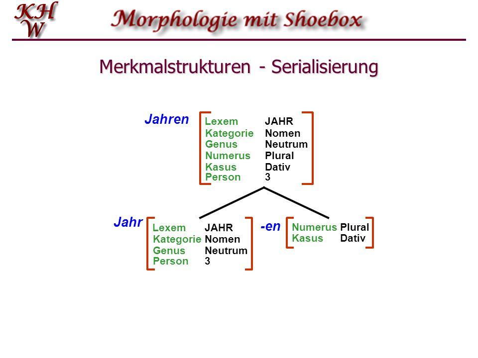 Merkmalstrukturen - Serialisierung