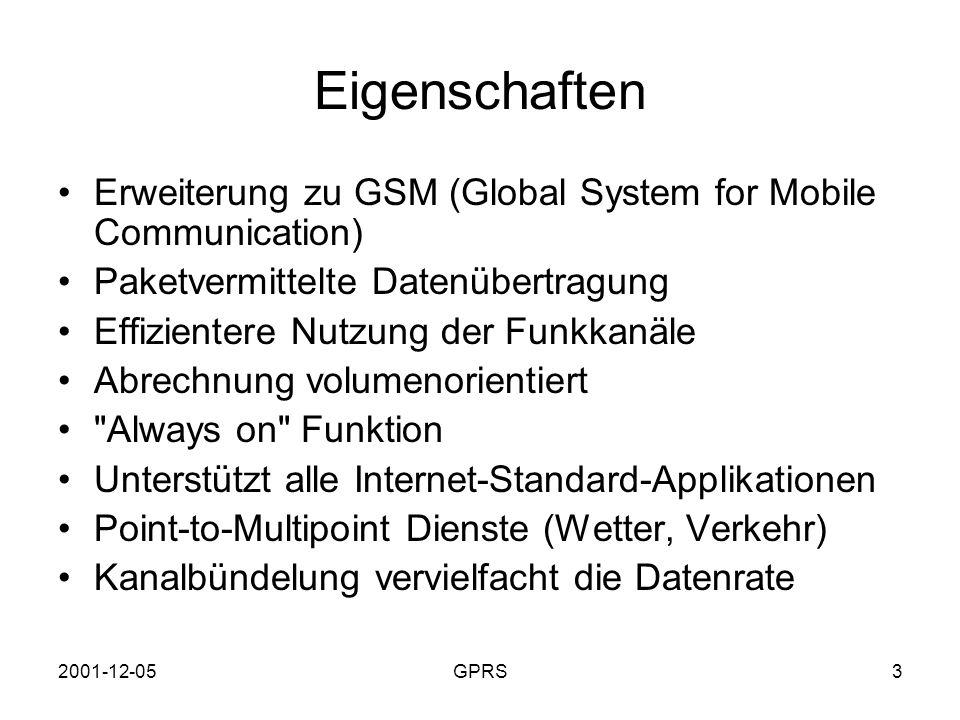 Eigenschaften Erweiterung zu GSM (Global System for Mobile Communication) Paketvermittelte Datenübertragung.