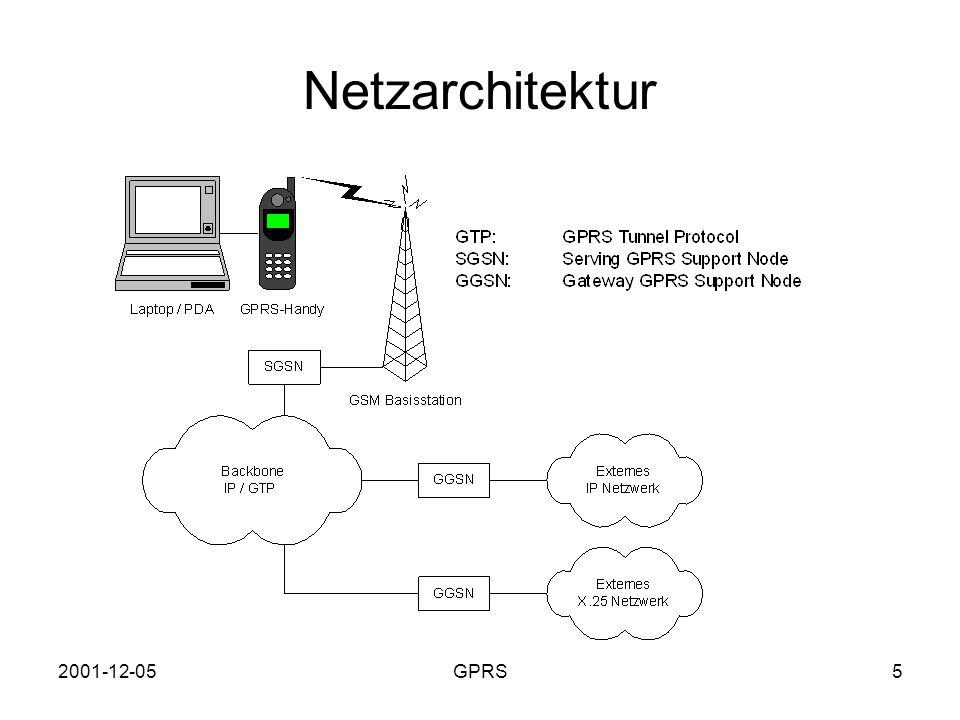 Netzarchitektur 2001-12-05 GPRS