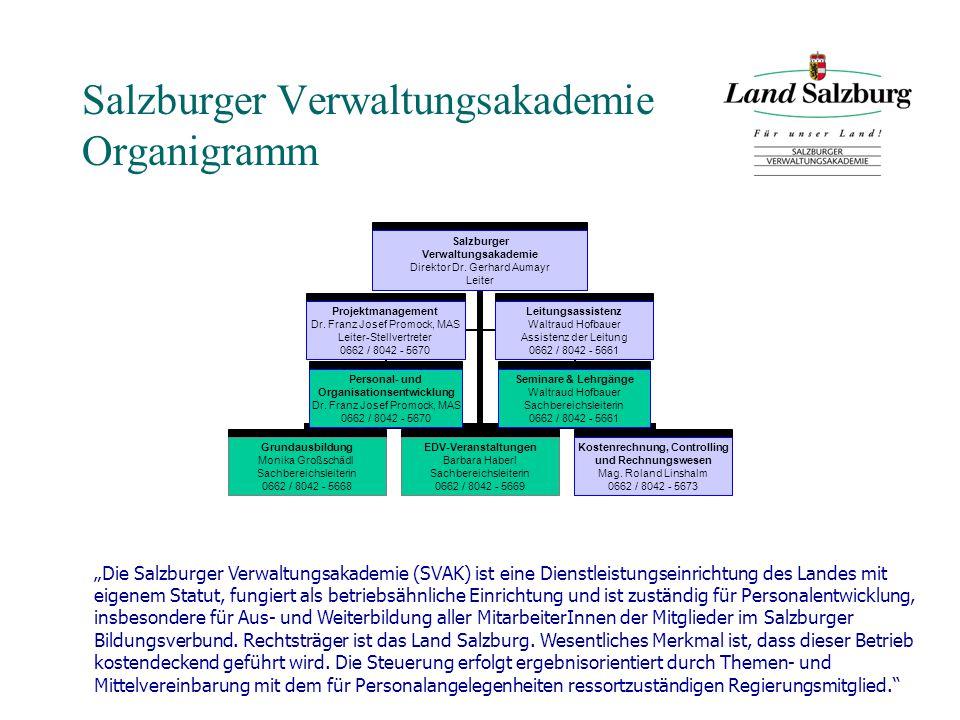 Salzburger Verwaltungsakademie Organigramm