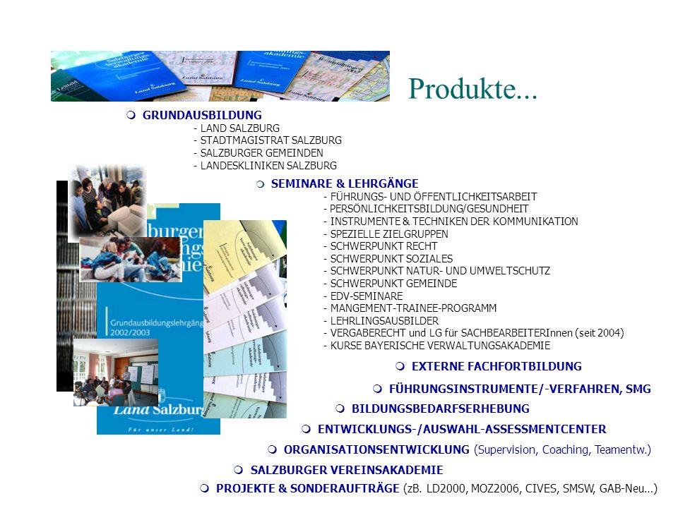 Produkte...  GRUNDAUSBILDUNG - LAND SALZBURG - STADTMAGISTRAT SALZBURG - SALZBURGER GEMEINDEN - LANDESKLINIKEN SALZBURG.