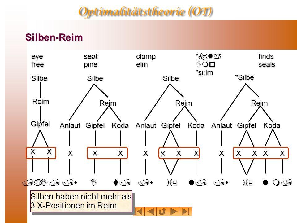 Silben-Reim /a I/ /s I t/ /s iù l/ /s iù l m/