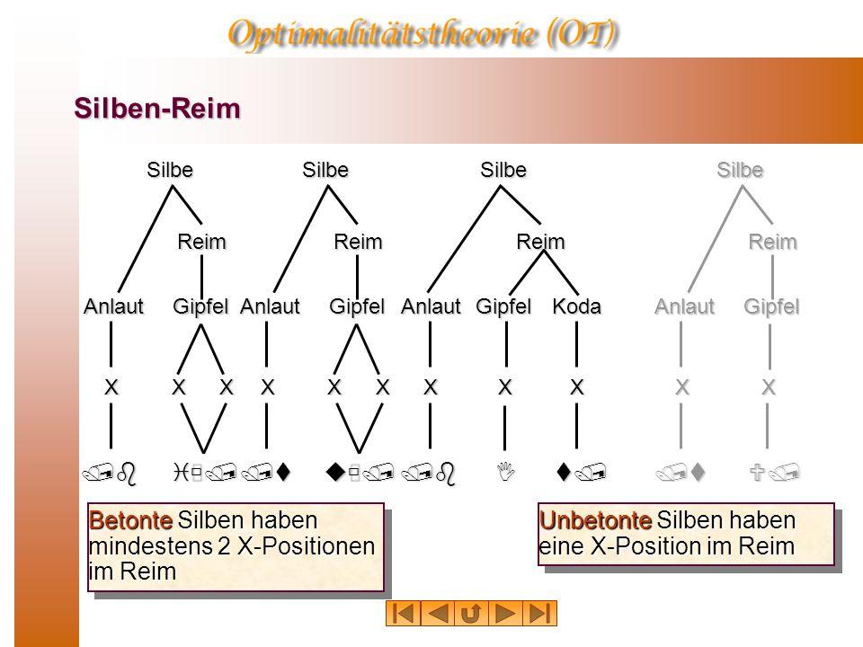 Silben-Reim /b iù/ /t uù/ /b I t/ /t U/