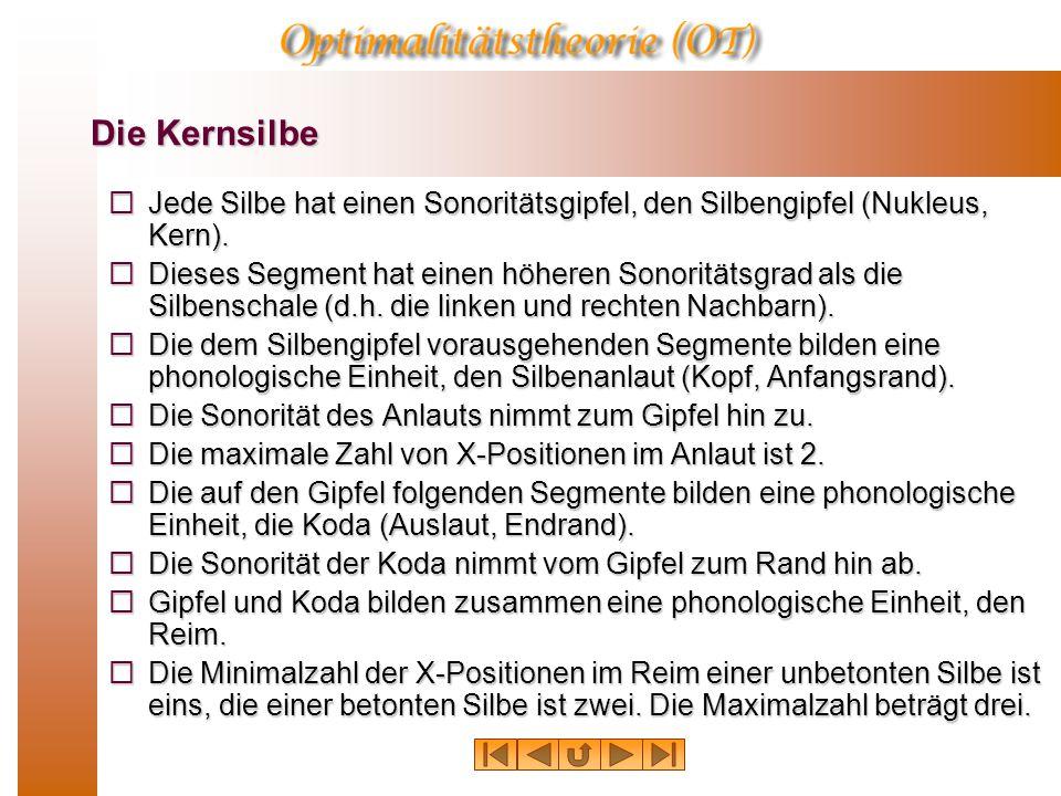 Die Kernsilbe Jede Silbe hat einen Sonoritätsgipfel, den Silbengipfel (Nukleus, Kern).