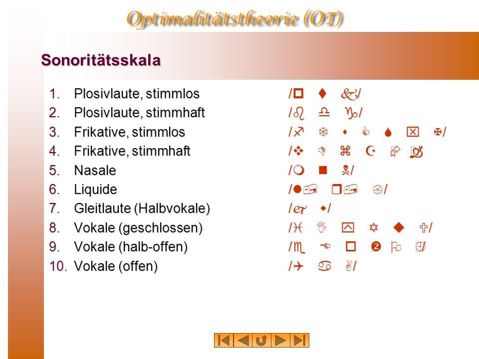 Sonoritätsskala Plosivlaute, stimmlos /p t k/