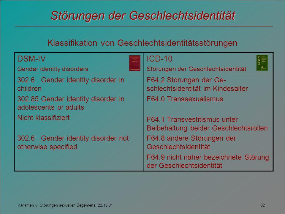 Störungen der Geschlechtsidentität