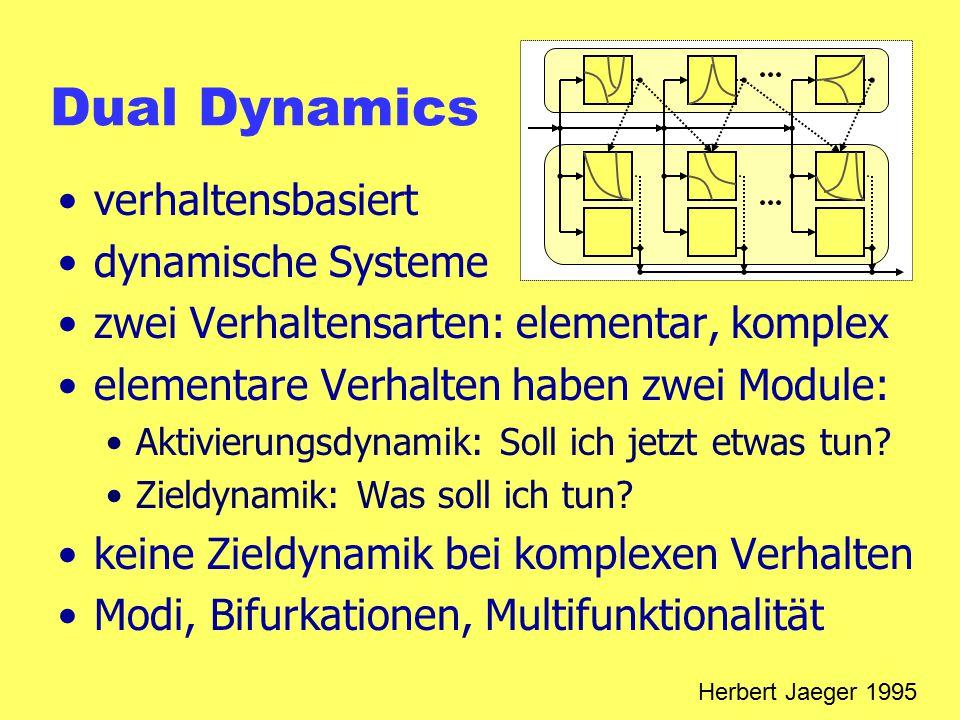Dual Dynamics verhaltensbasiert dynamische Systeme