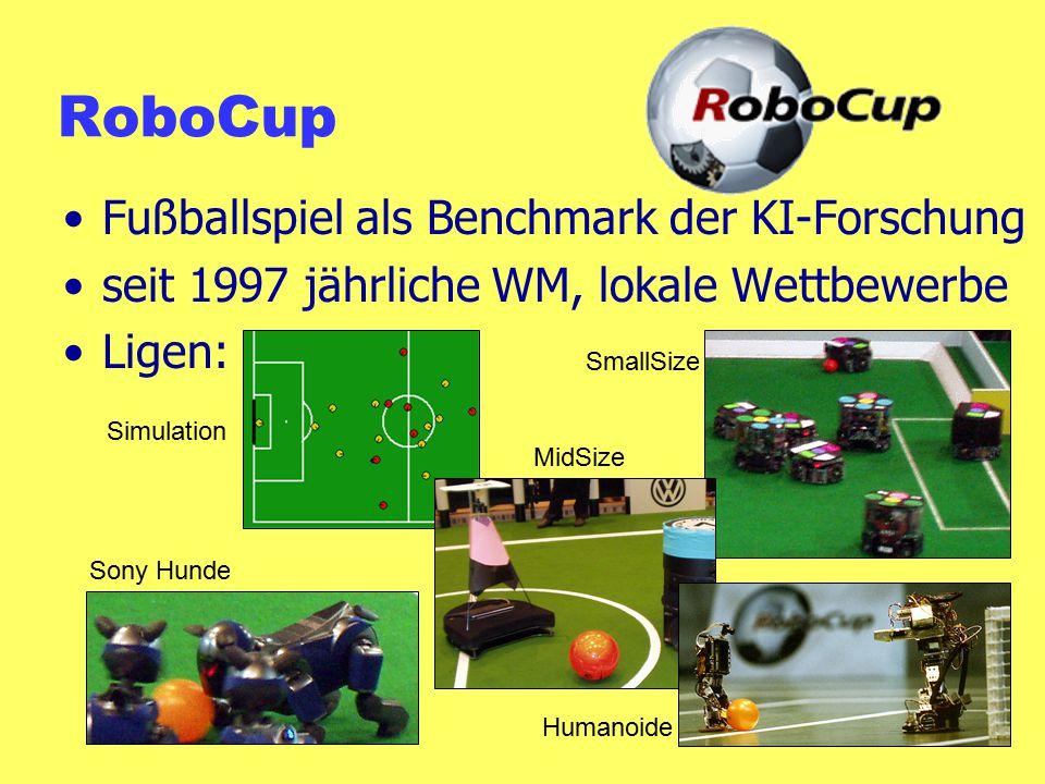 RoboCup Fußballspiel als Benchmark der KI-Forschung