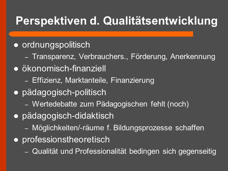 Perspektiven d. Qualitätsentwicklung