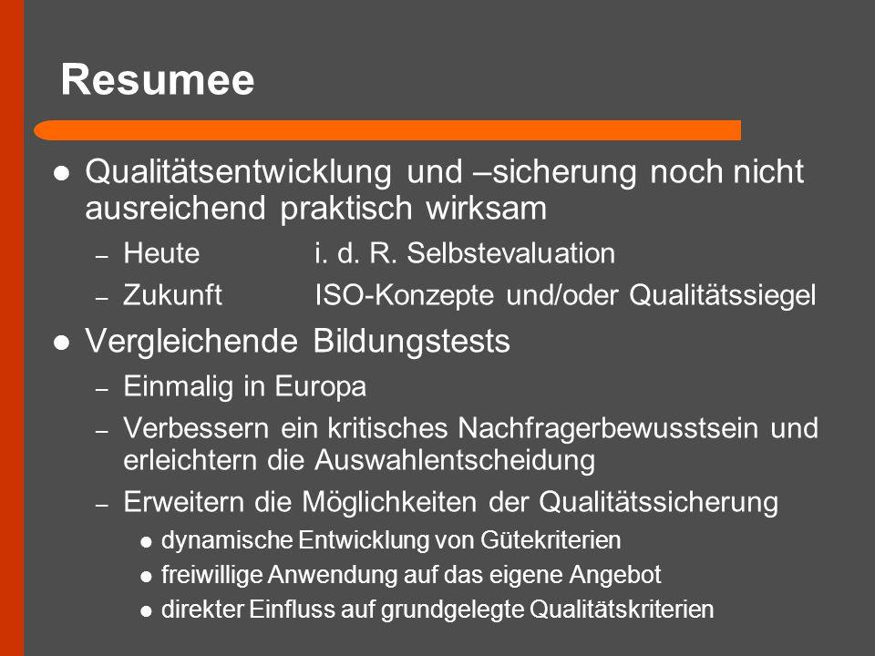 Resumee Qualitätsentwicklung und –sicherung noch nicht ausreichend praktisch wirksam. Heute i. d. R. Selbstevaluation.