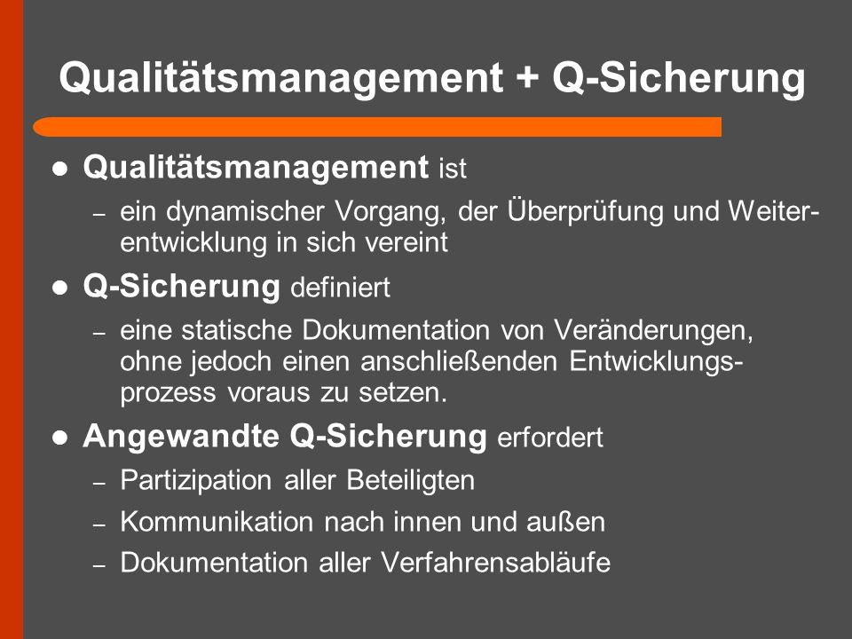 Qualitätsmanagement + Q-Sicherung