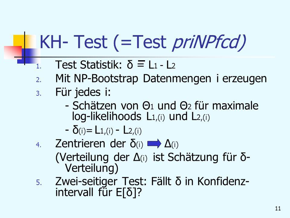 KH- Test (=Test priNPfcd)