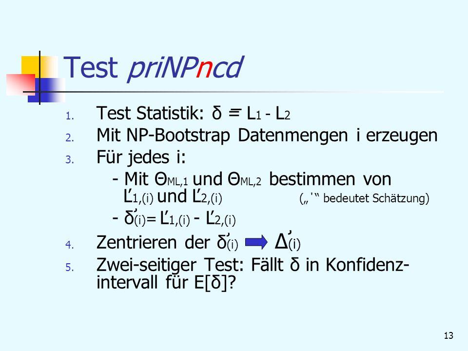 Test priNPncd Test Statistik: δ = L1 - L2