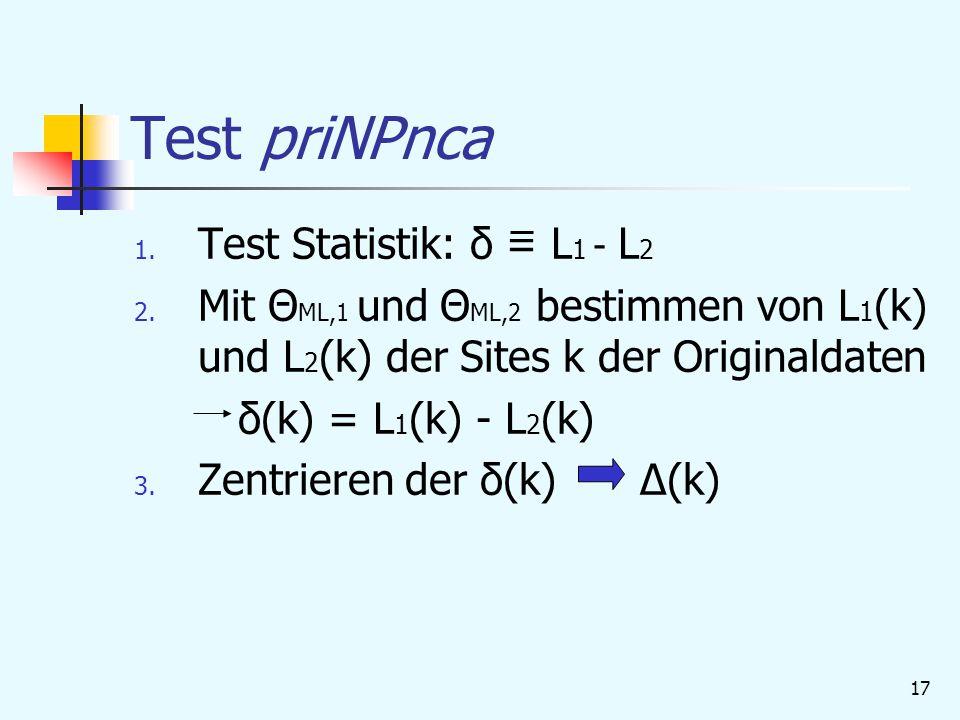 Test priNPnca Test Statistik: δ = L1 - L2
