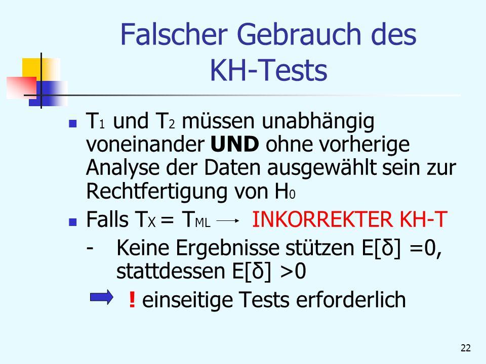 Falscher Gebrauch des KH-Tests