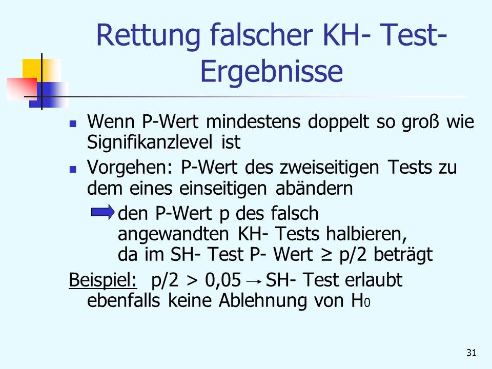 Rettung falscher KH- Test- Ergebnisse