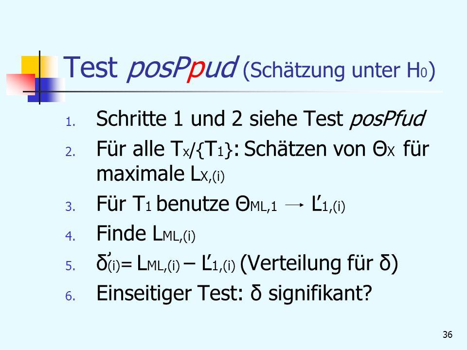 Test posPpud (Schätzung unter H0)