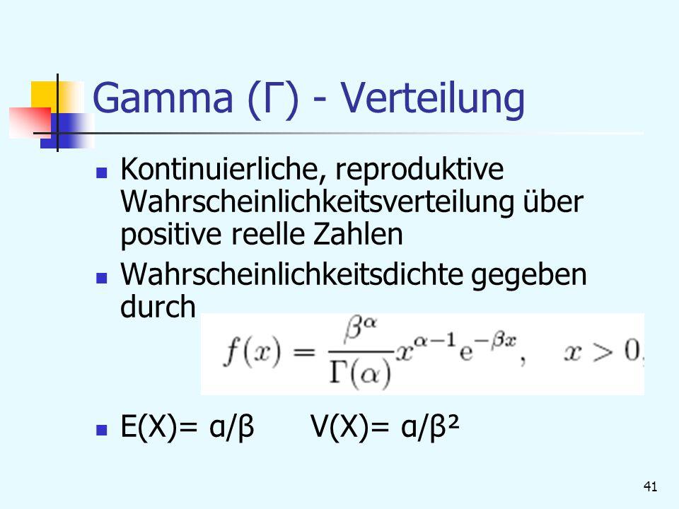 Gamma (Γ) - Verteilung Kontinuierliche, reproduktive Wahrscheinlichkeitsverteilung über positive reelle Zahlen.