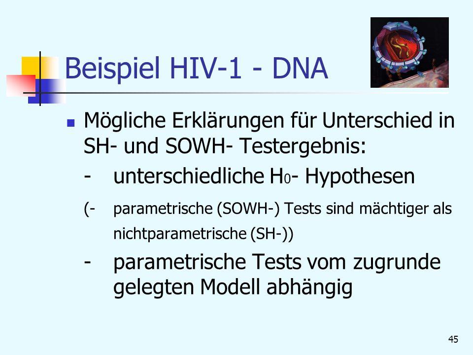 Beispiel HIV-1 - DNA Mögliche Erklärungen für Unterschied in SH- und SOWH- Testergebnis: - unterschiedliche H0- Hypothesen.