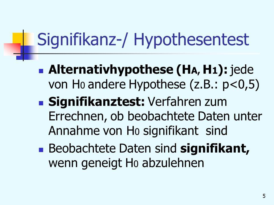 Signifikanz-/ Hypothesentest
