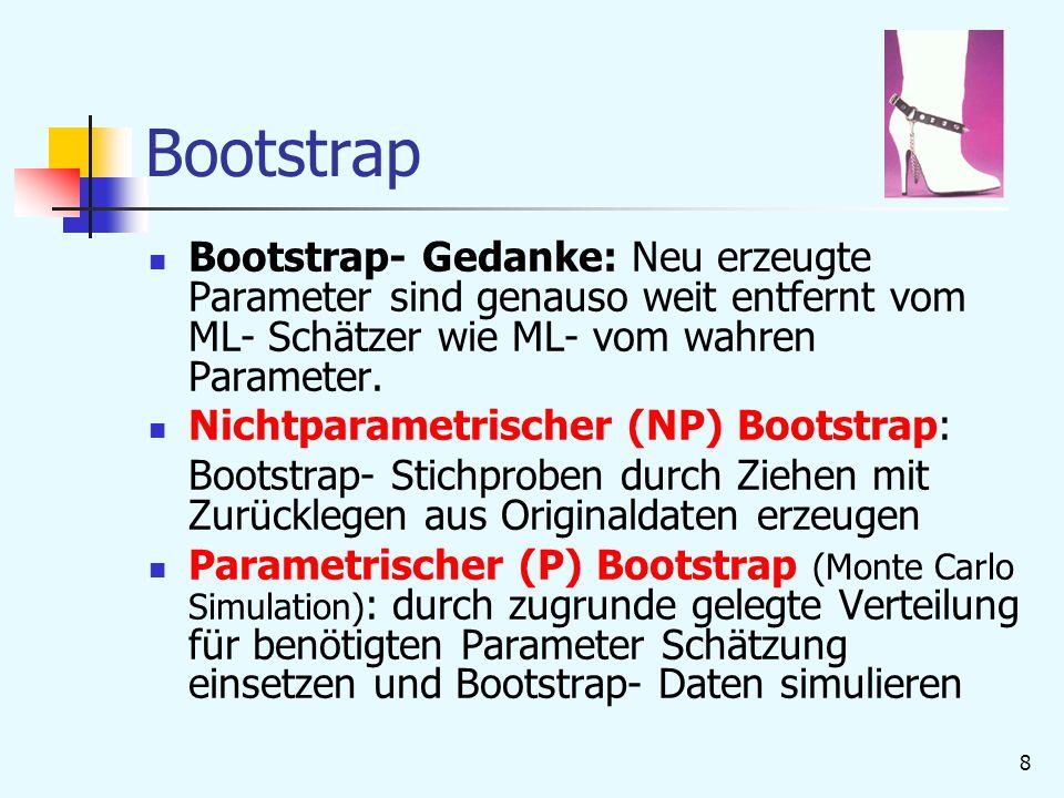 Bootstrap Bootstrap- Gedanke: Neu erzeugte Parameter sind genauso weit entfernt vom ML- Schätzer wie ML- vom wahren Parameter.