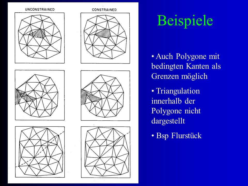 Beispiele Auch Polygone mit bedingten Kanten als Grenzen möglich
