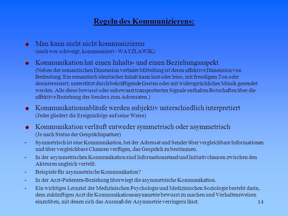 Regeln des Kommunizierens: