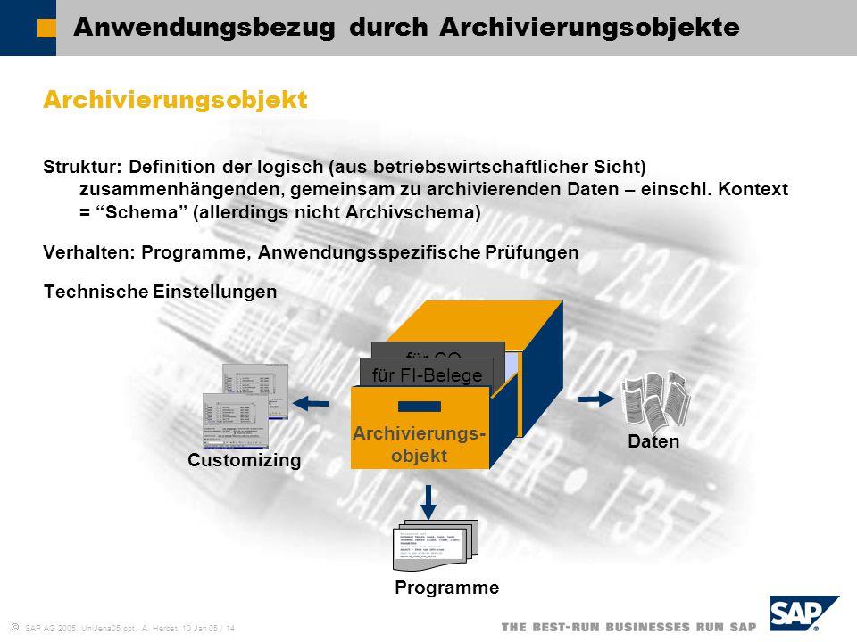 Anwendungsbezug durch Archivierungsobjekte