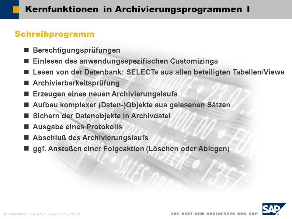 Kernfunktionen in Archivierungsprogrammen I