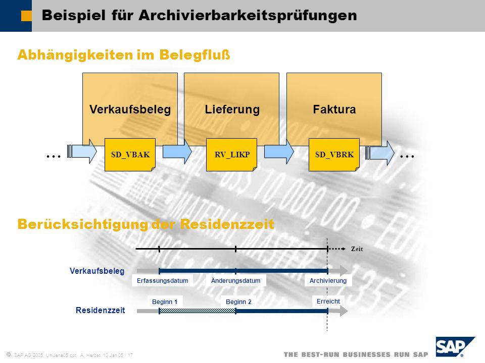 Beispiel für Archivierbarkeitsprüfungen